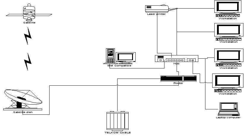 Adsl Connection Diagram