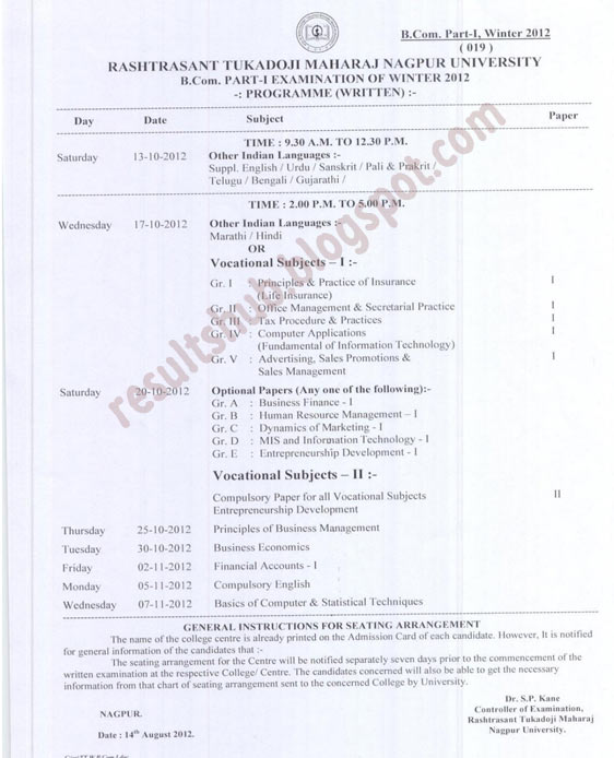 Collector Office Nagpur Talathi Result 2012
